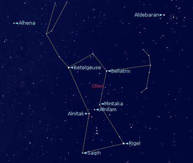 Constellations - Star gazing